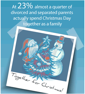 Almost a quarter of divorced parents spend Christmas Day together